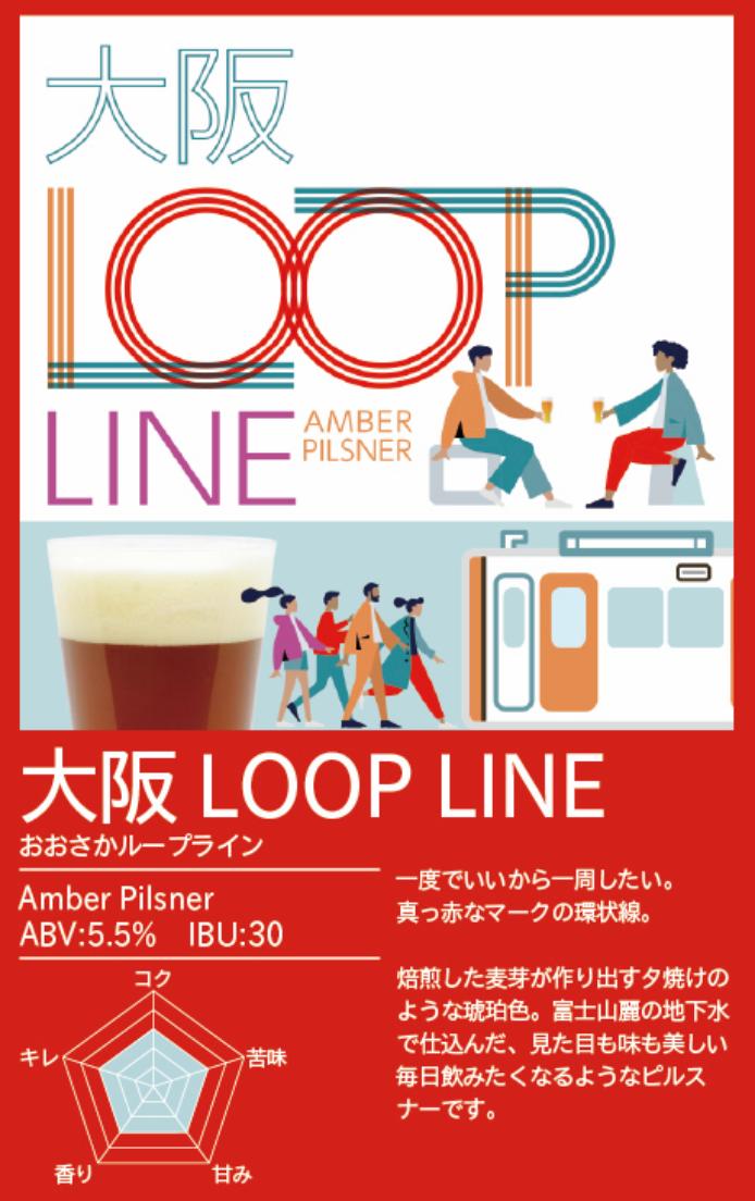 大阪LOOP LINE