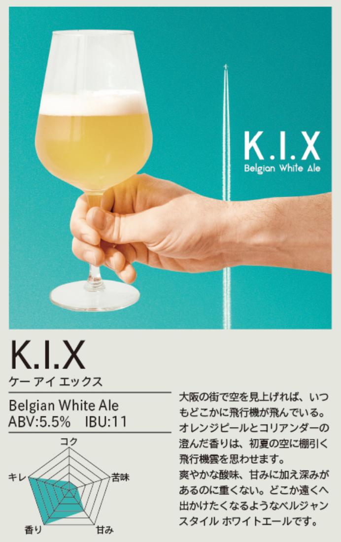 K.I.X